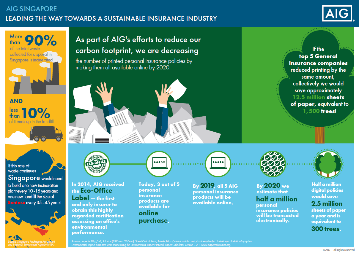 AIG Singapore Sustainable Insurance Industry Infographic